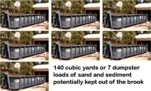 TSS-140cubic-yards.jpg